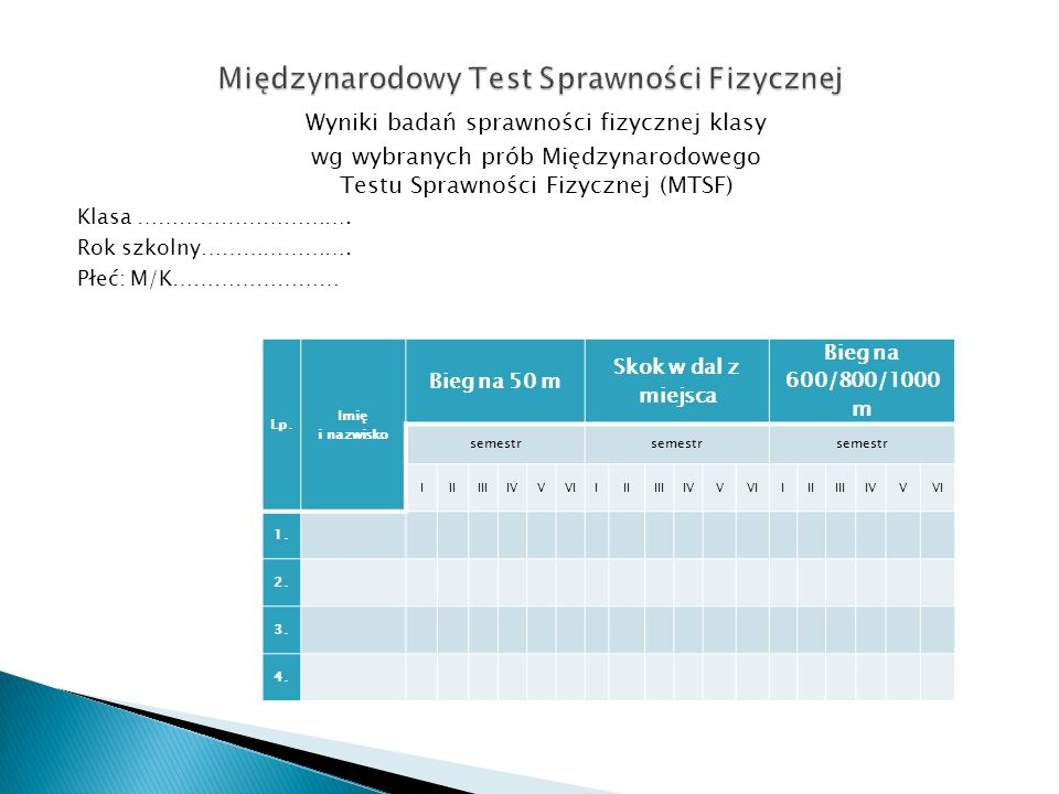 Międzynarodowy Test Sprawności Fizycznej