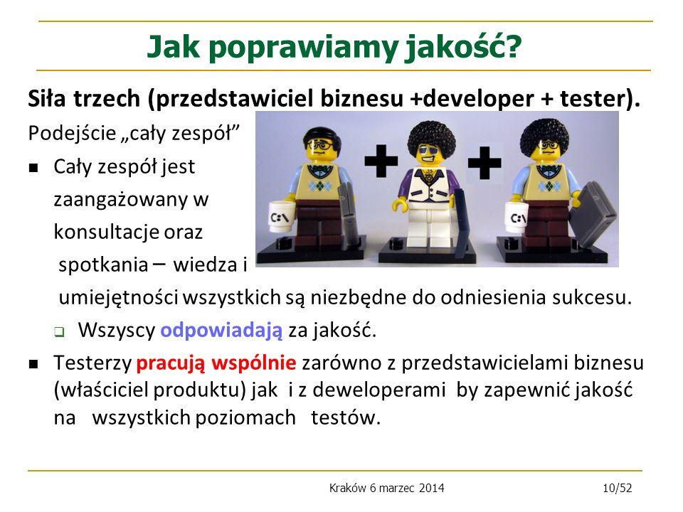 """Jak poprawiamy jakość Siła trzech (przedstawiciel biznesu +developer + tester). Podejście """"cały zespół"""