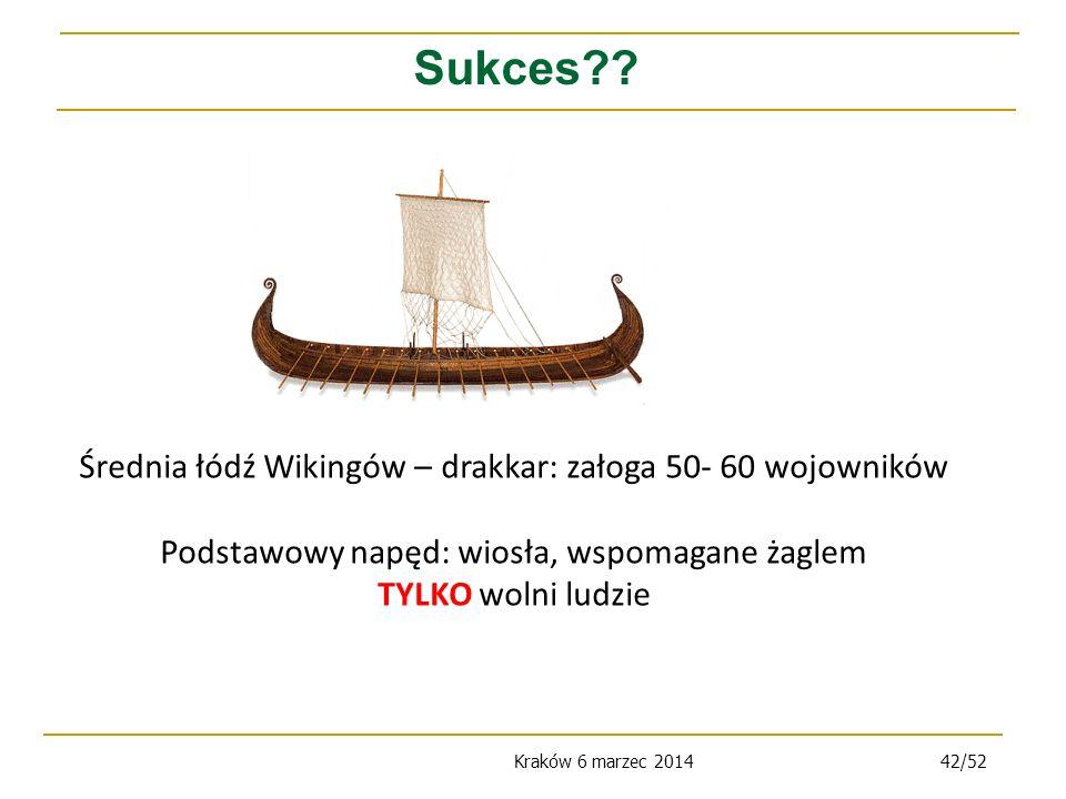 Sukces Średnia łódź Wikingów – drakkar: załoga 50- 60 wojowników