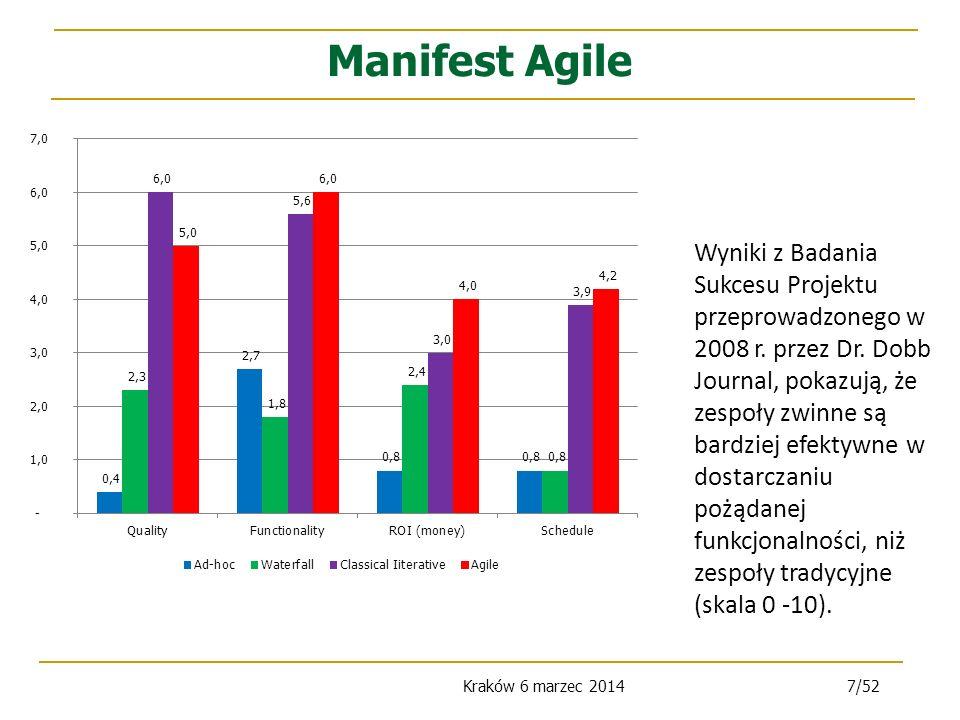 Manifest Agile