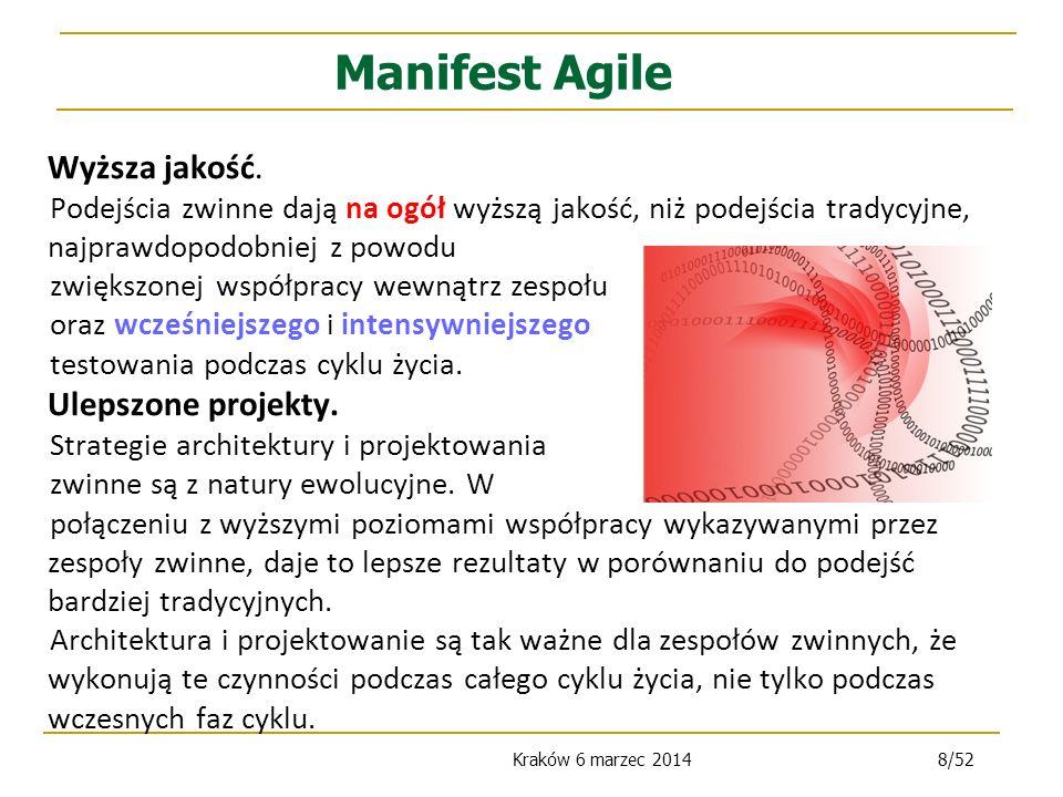 Manifest Agile Wyższa jakość. Ulepszone projekty.