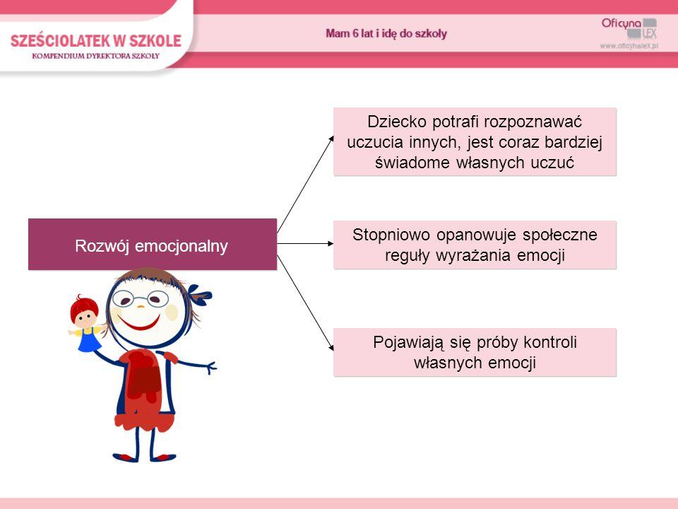 Stopniowo opanowuje społeczne reguły wyrażania emocji