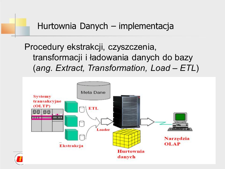 Hurtownia Danych – implementacja