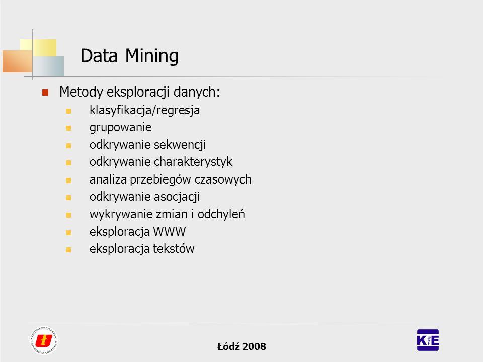 Data Mining Metody eksploracji danych: klasyfikacja/regresja