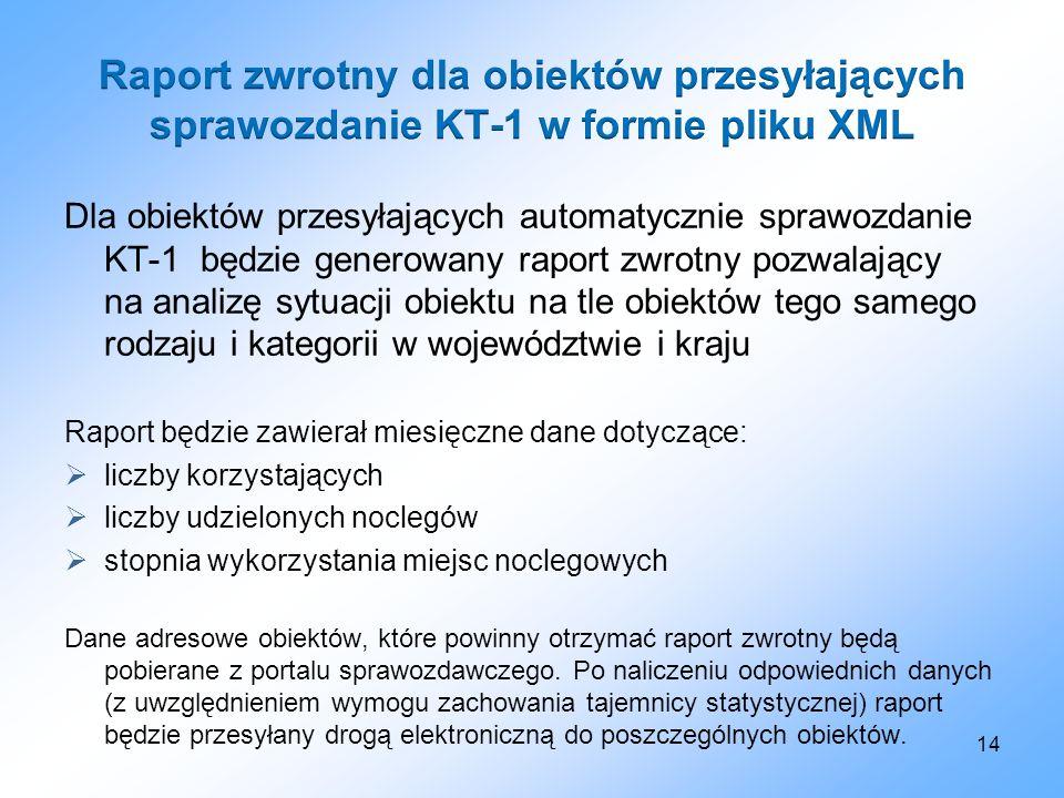Raport zwrotny dla obiektów przesyłających sprawozdanie KT-1 w formie pliku XML
