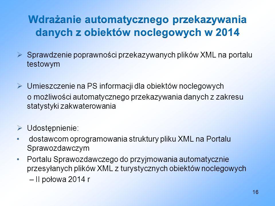 Wdrażanie automatycznego przekazywania danych z obiektów noclegowych w 2014