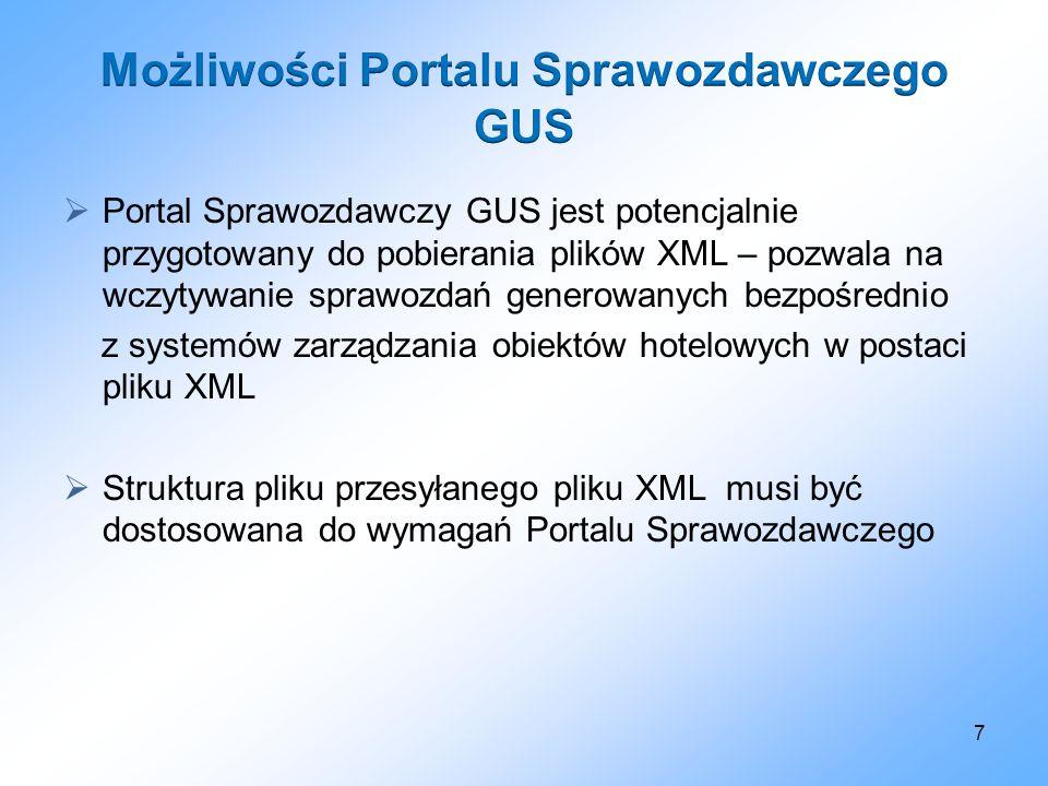 Możliwości Portalu Sprawozdawczego GUS