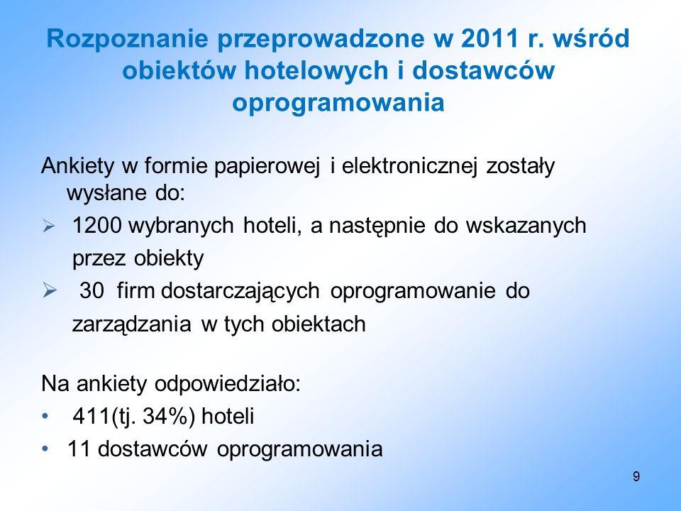 Rozpoznanie przeprowadzone w 2011 r