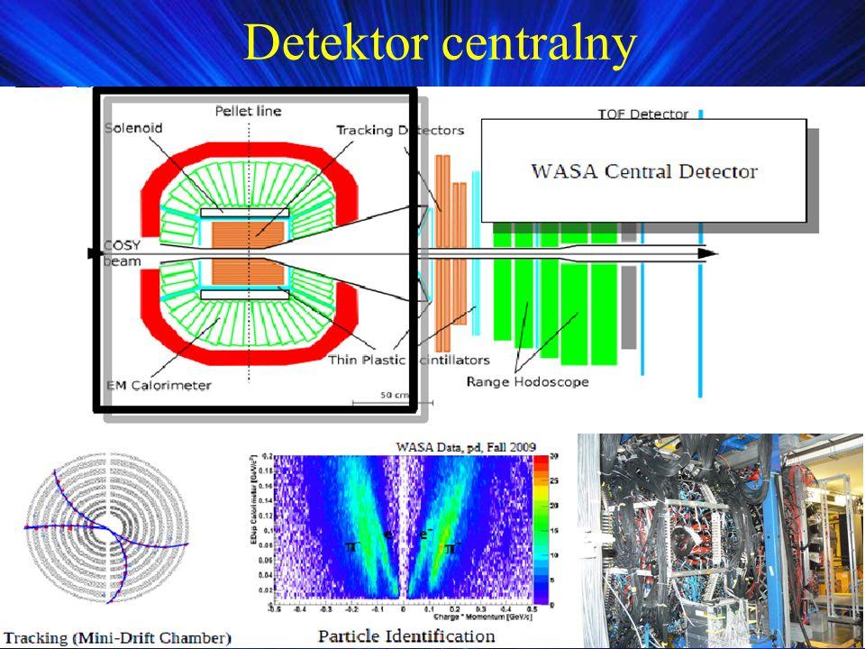 Detektor centralny