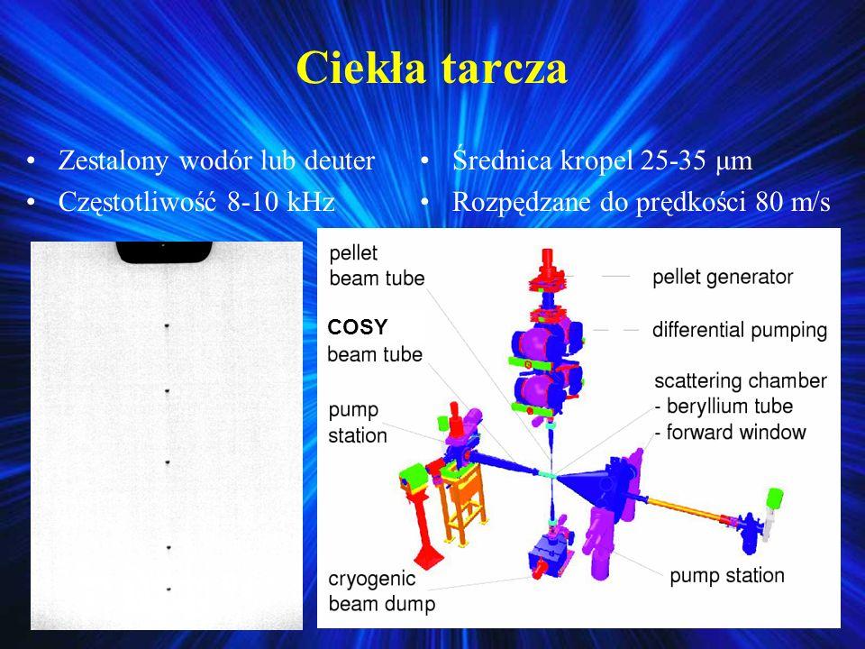 Ciekła tarcza Zestalony wodór lub deuter Częstotliwość 8-10 kHz