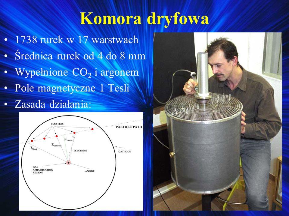 Komora dryfowa 1738 rurek w 17 warstwach Średnica rurek od 4 do 8 mm