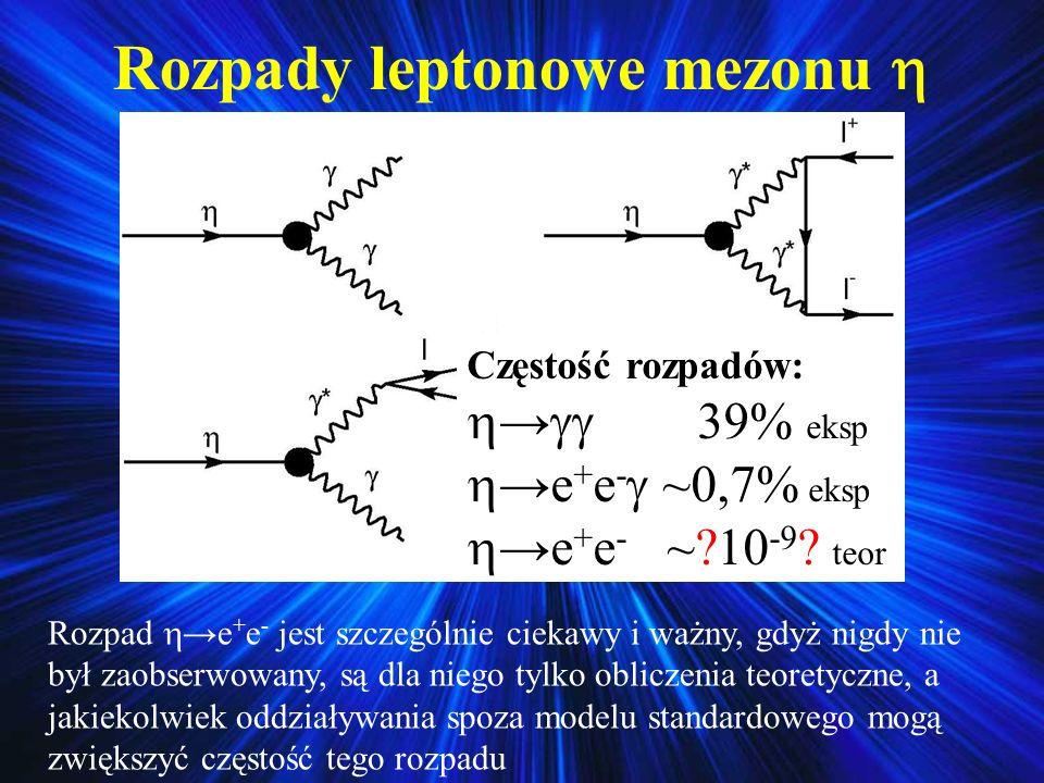 Rozpady leptonowe mezonu 