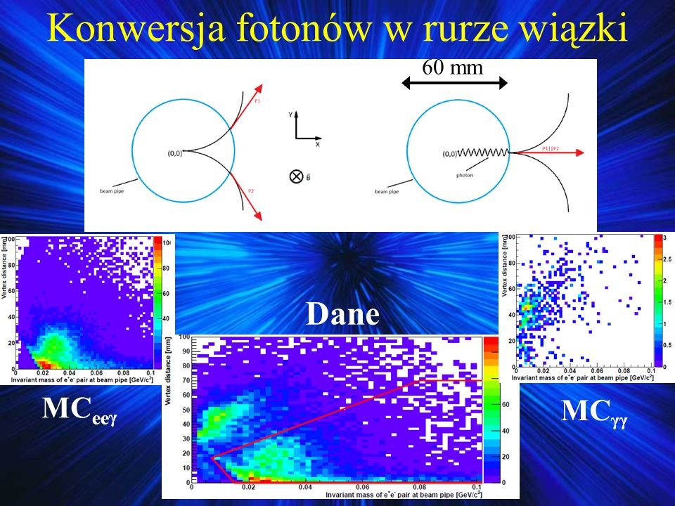 Konwersja fotonów w rurze wiązki