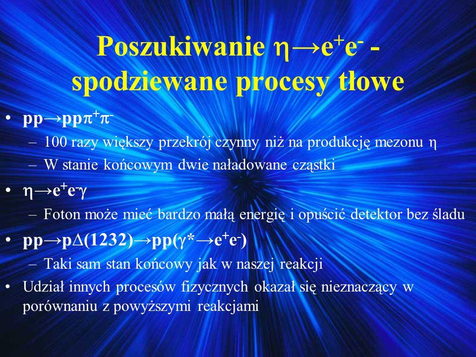 Poszukiwanie →e+e- - spodziewane procesy tłowe