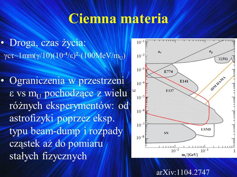 γcτ~1mm(γ/10)(10-4/ε)2·(100MeV/mU)