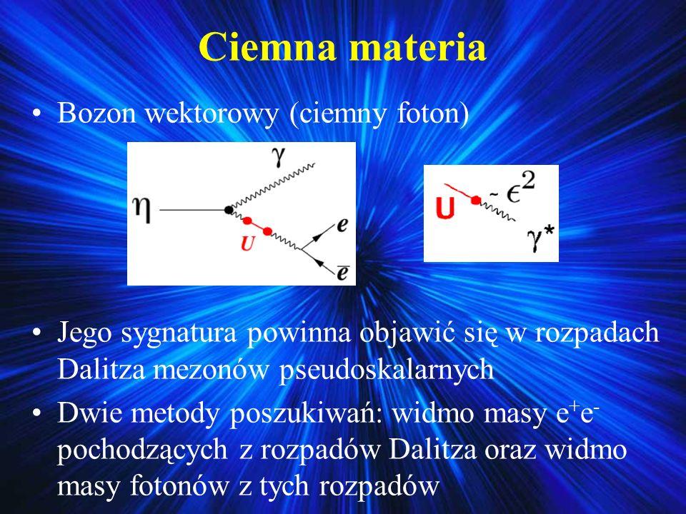 Ciemna materia Bozon wektorowy (ciemny foton)