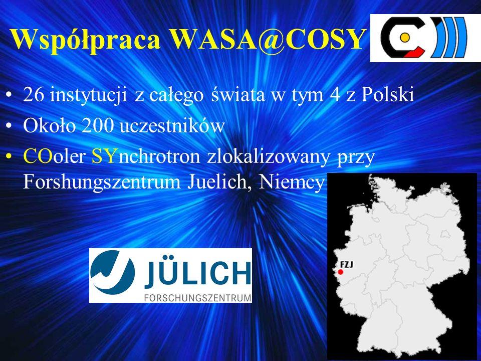 Współpraca WASA@COSY 26 instytucji z całego świata w tym 4 z Polski