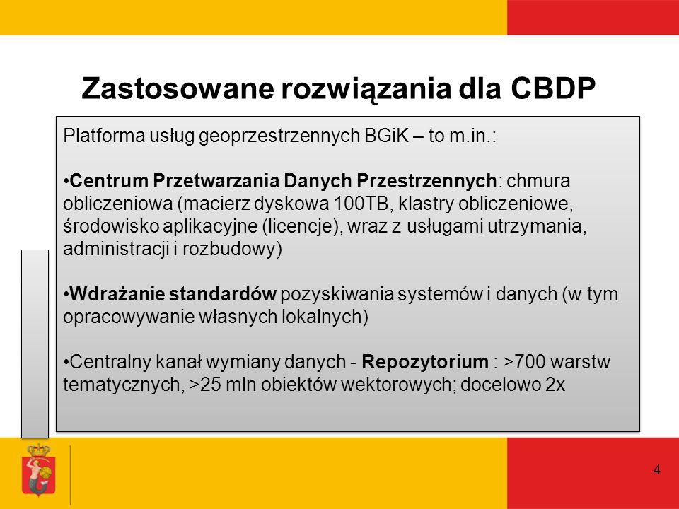 Zastosowane rozwiązania dla CBDP