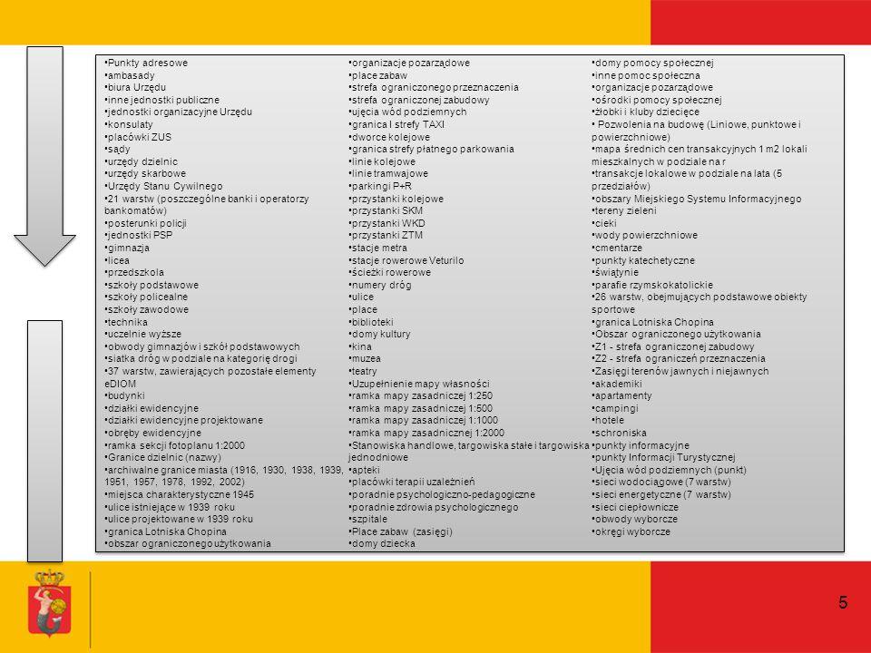 Przykład warstw tematycznych danych występujących w Repozytorium.