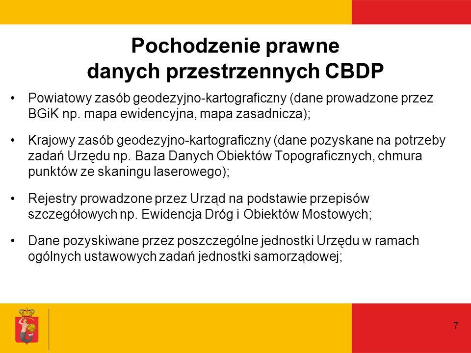 Pochodzenie prawne danych przestrzennych CBDP