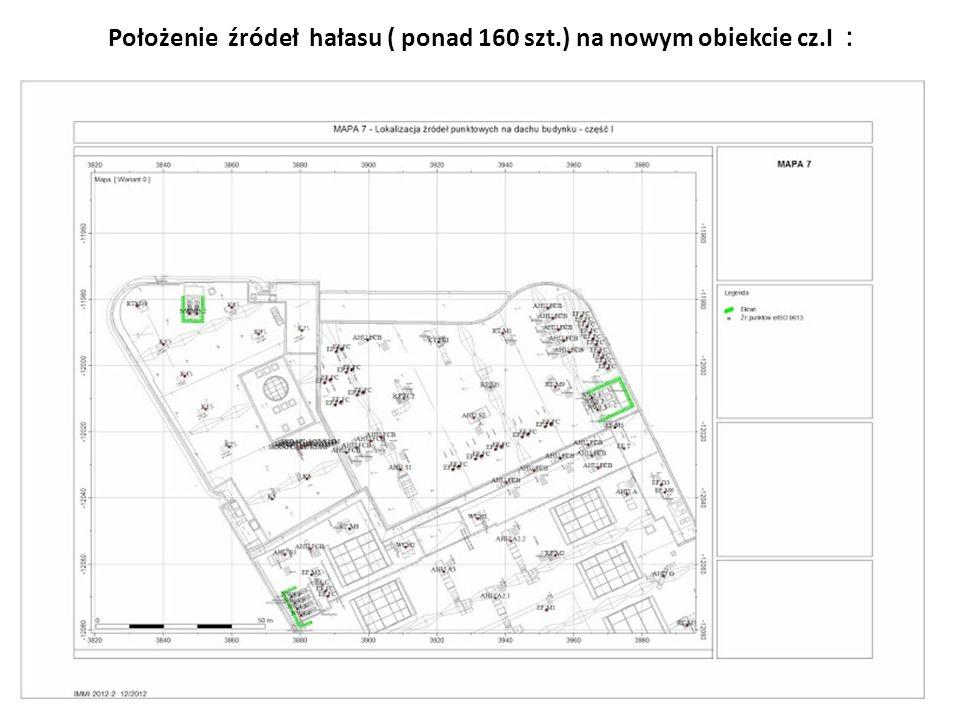 Położenie źródeł hałasu ( ponad 160 szt.) na nowym obiekcie cz.I :