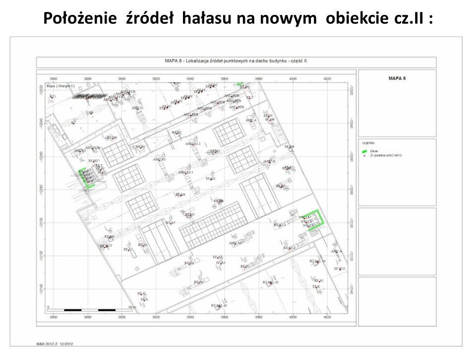 Położenie źródeł hałasu na nowym obiekcie cz.II :