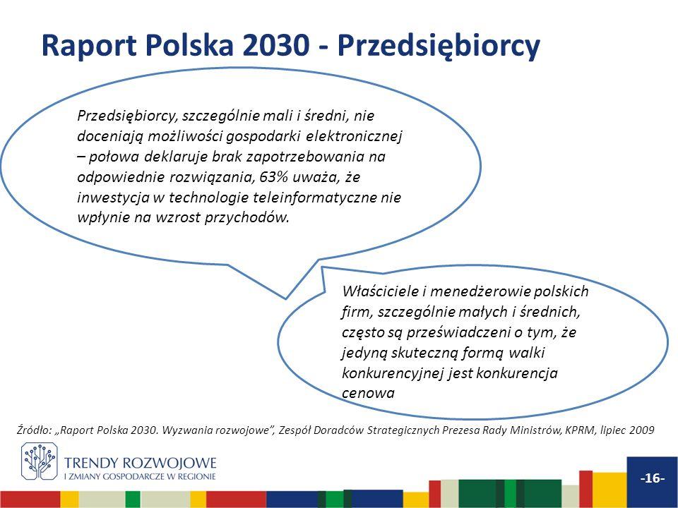 Raport Polska 2030 - Przedsiębiorcy