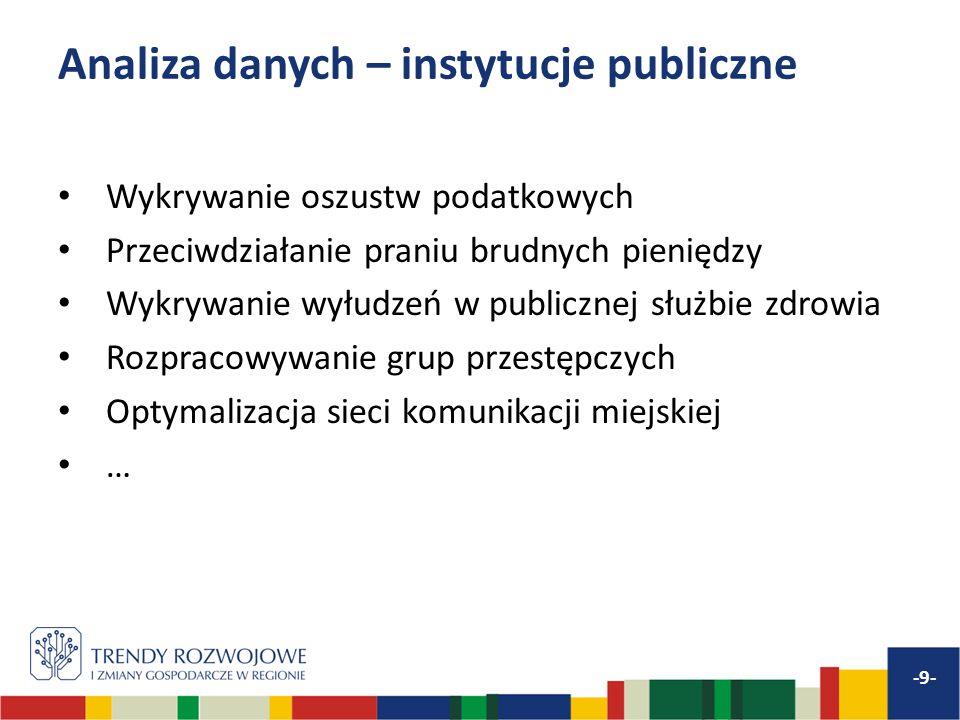Analiza danych – instytucje publiczne