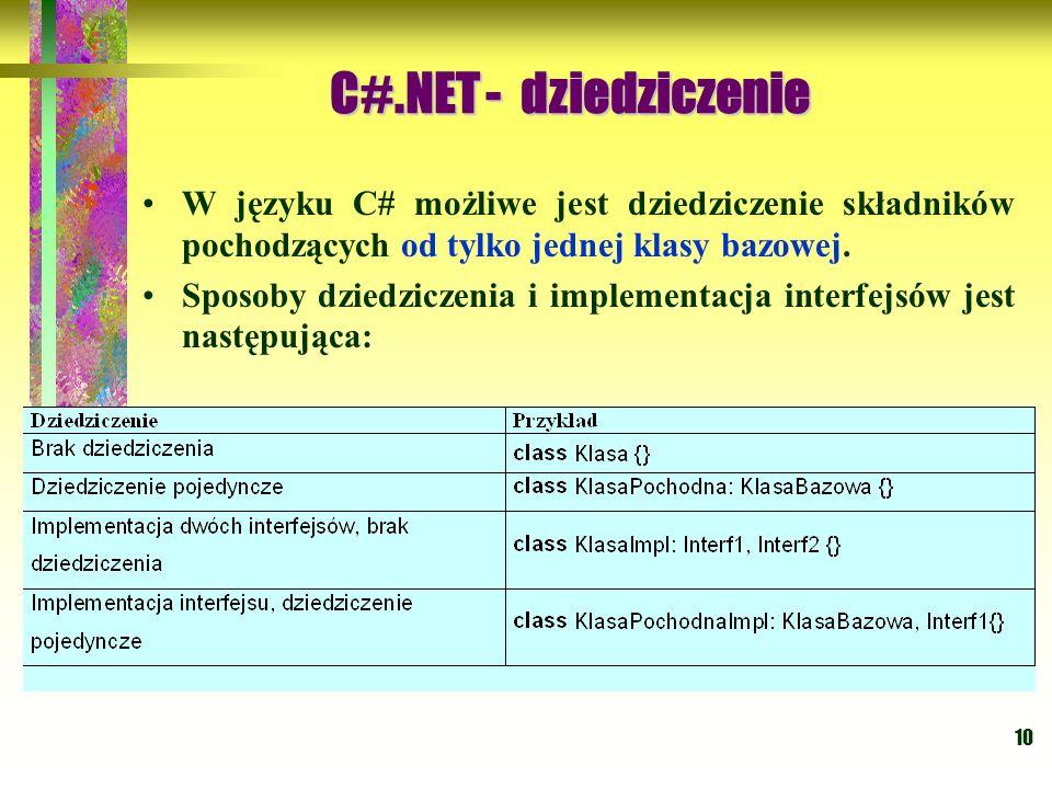 C#.NET - dziedziczenie W języku C# możliwe jest dziedziczenie składników pochodzących od tylko jednej klasy bazowej.
