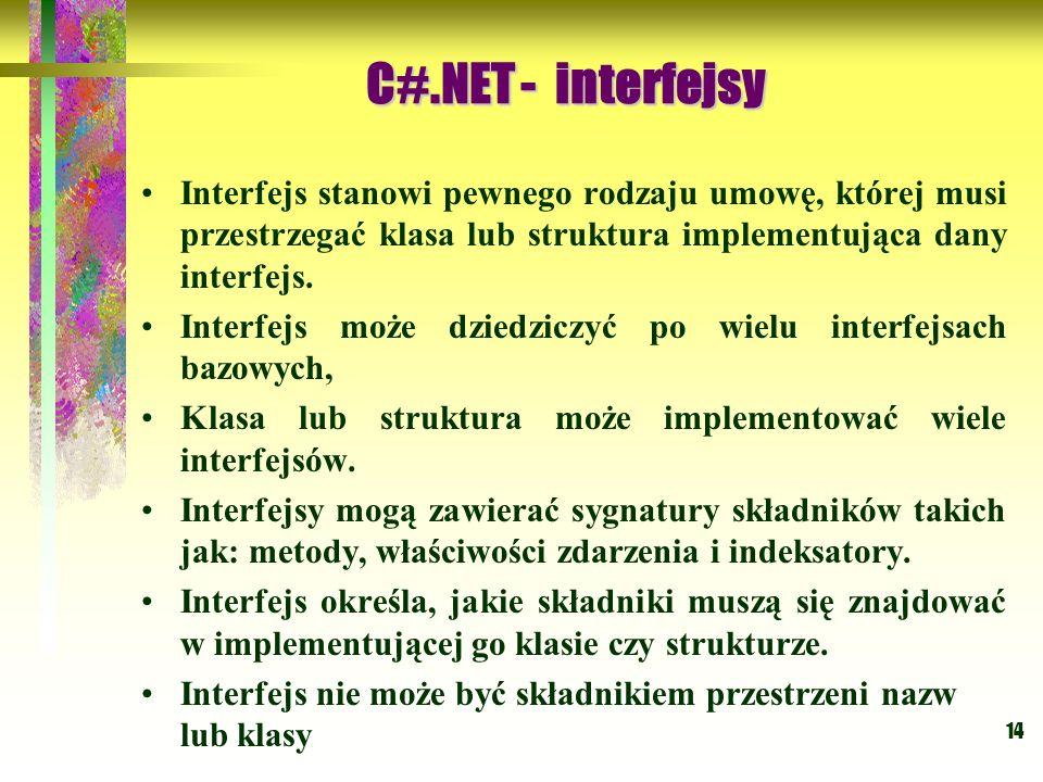 C#.NET - interfejsy Interfejs stanowi pewnego rodzaju umowę, której musi przestrzegać klasa lub struktura implementująca dany interfejs.