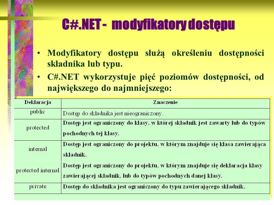 C#.NET - modyfikatory dostępu