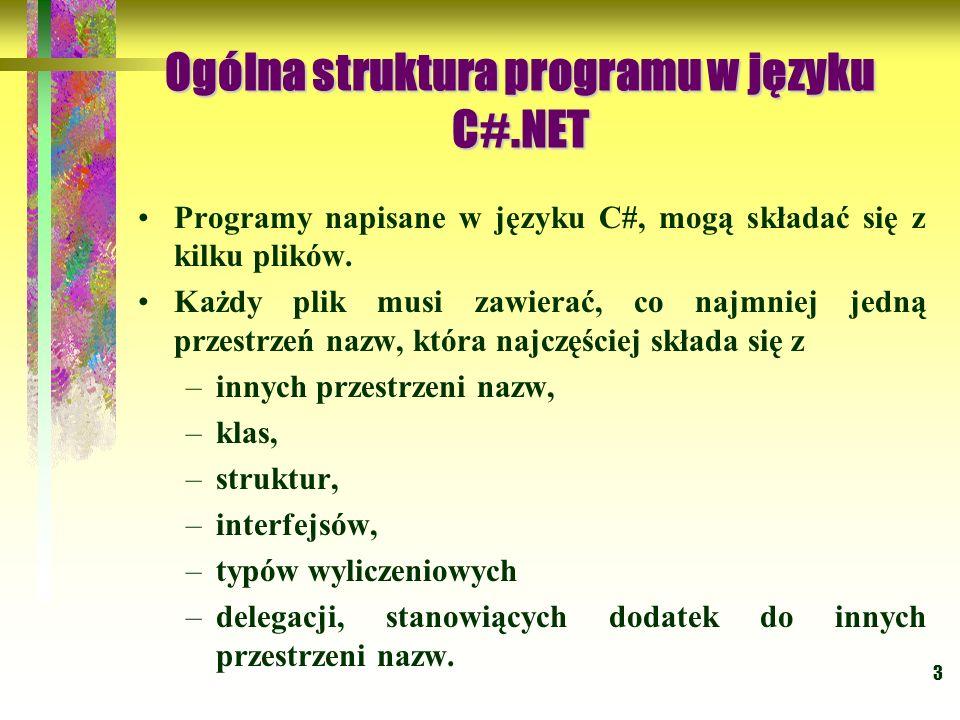 Ogólna struktura programu w języku C#.NET