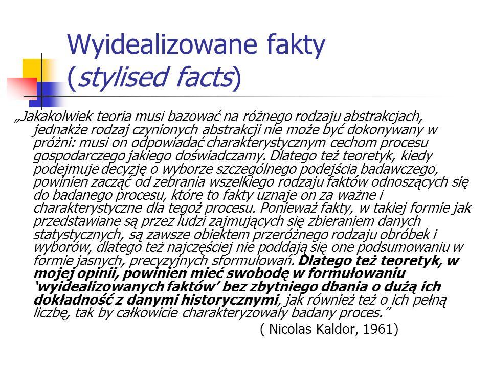 Wyidealizowane fakty (stylised facts)