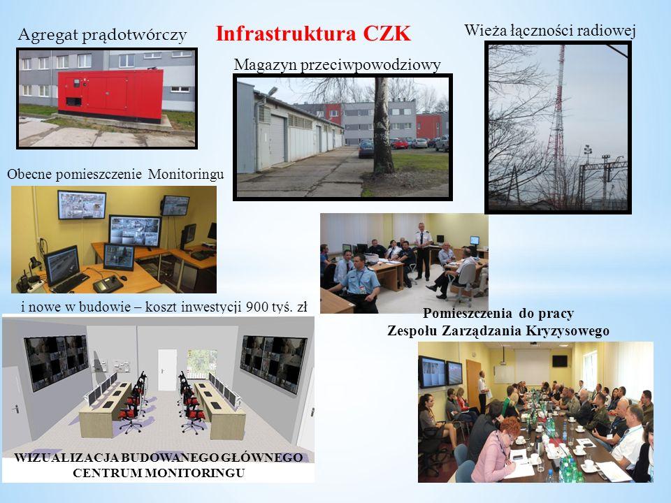 Infrastruktura CZK Wieża łączności radiowej Agregat prądotwórczy
