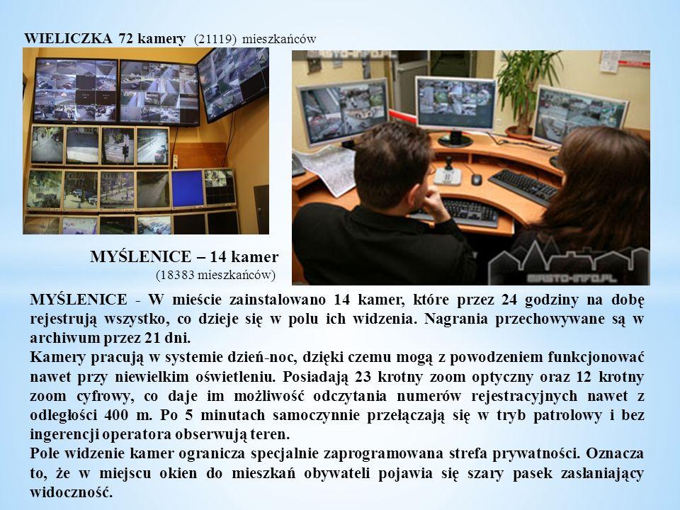 WIELICZKA 72 kamery (21119) mieszkańców