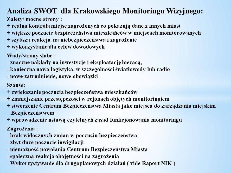 Analiza SWOT dla Krakowskiego Monitoringu Wizyjnego: