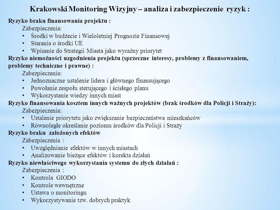 Krakowski Monitoring Wizyjny – analiza i zabezpieczenie ryzyk :