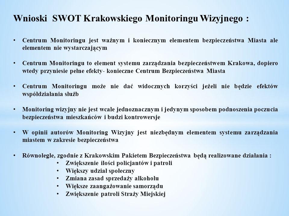 Wnioski SWOT Krakowskiego Monitoringu Wizyjnego :
