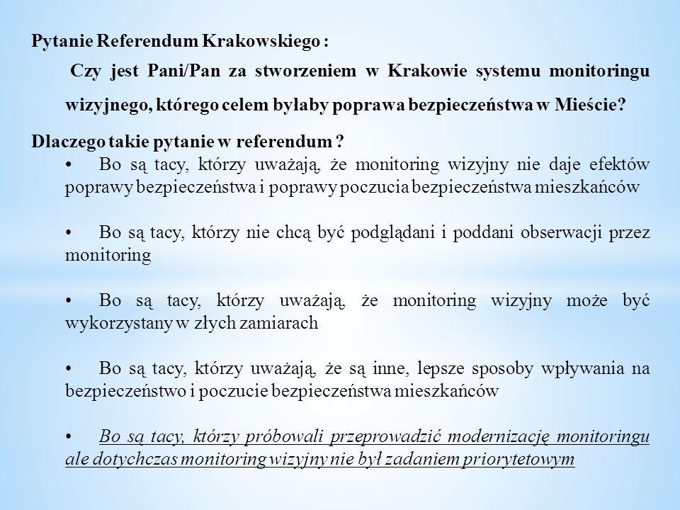 Pytanie Referendum Krakowskiego :
