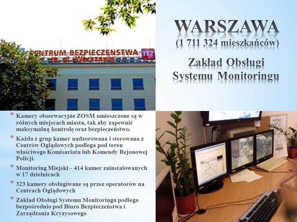 WARSZAWA (1 711 324 mieszkańców) Zakład Obsługi Systemu Monitoringu