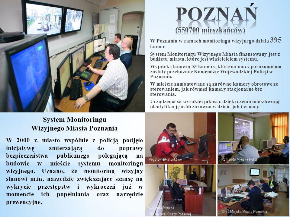 Wizyjnego Miasta Poznania