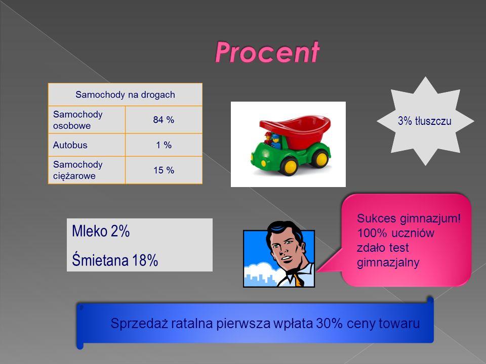 Procent Mleko 2% Śmietana 18%