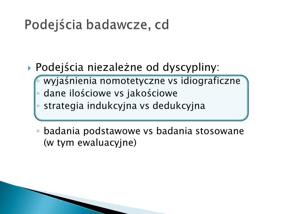 Podejścia badawcze, cd Podejścia niezależne od dyscypliny: