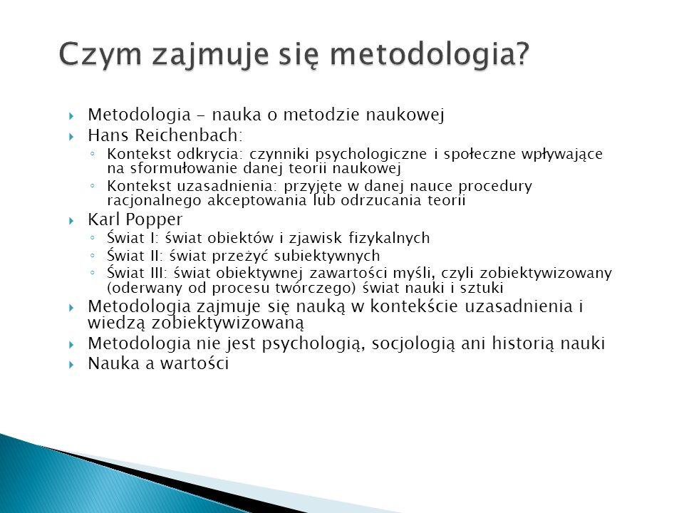 Czym zajmuje się metodologia