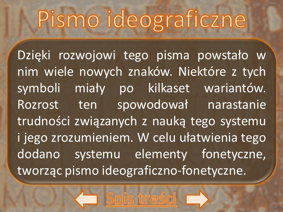 Pismo ideograficzne Spis treści