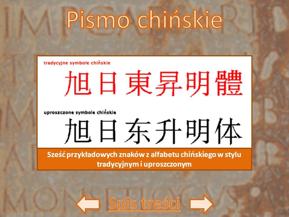 Pismo chińskie Spis treści