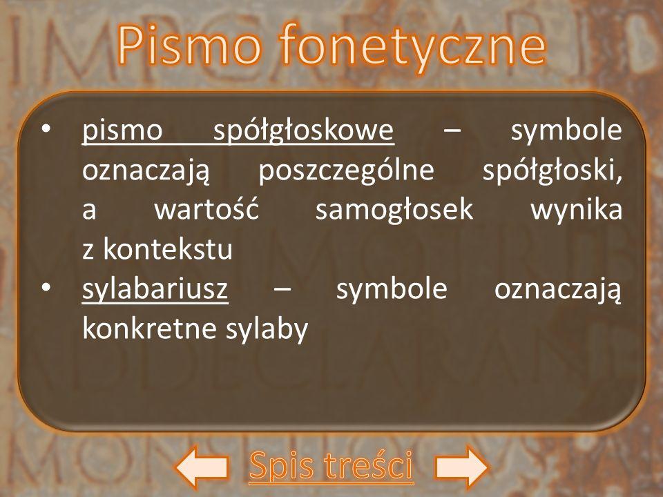 Pismo fonetyczne Spis treści