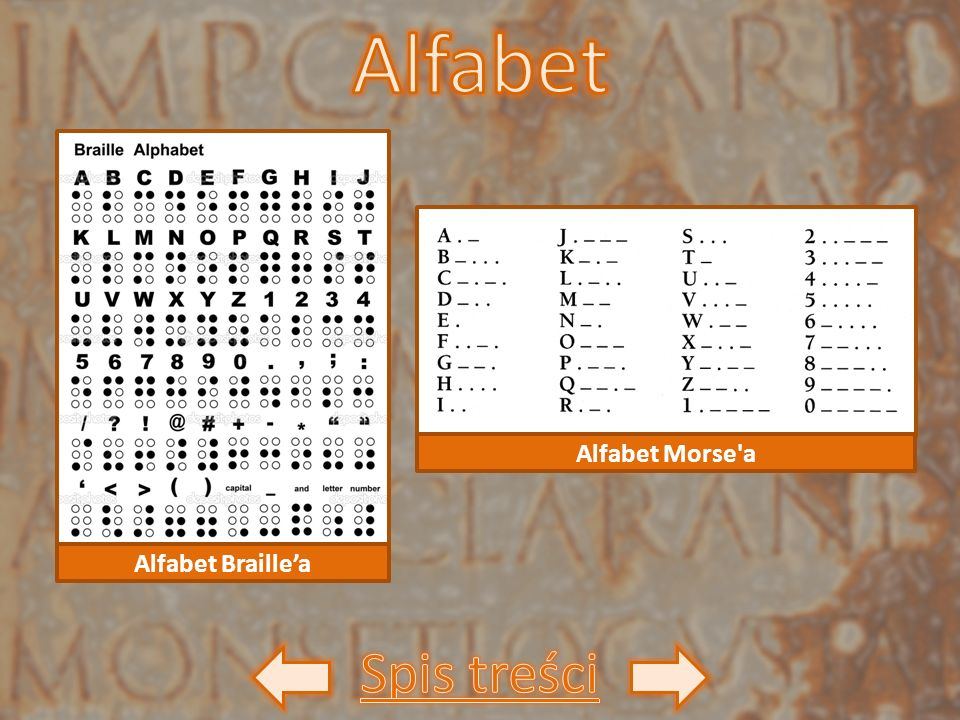 Alfabet Alfabet Morse a Alfabet Braille'a Spis treści