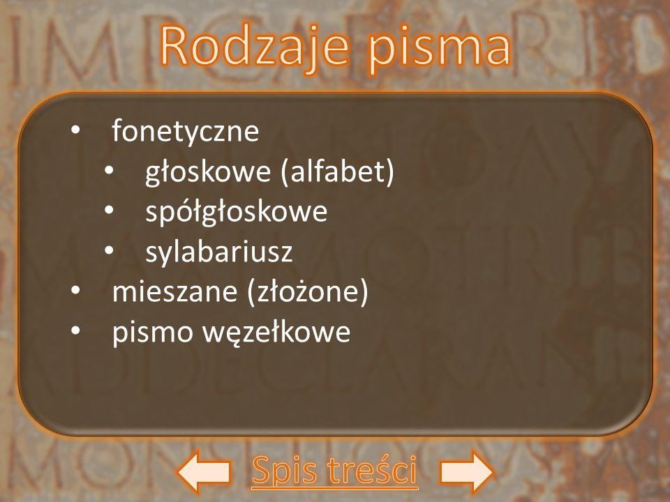 Rodzaje pisma Spis treści fonetyczne głoskowe (alfabet) spółgłoskowe