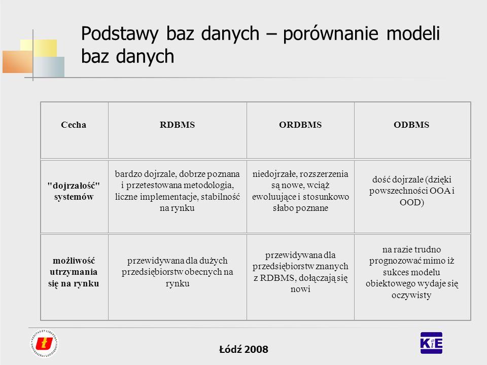 Podstawy baz danych – porównanie modeli baz danych